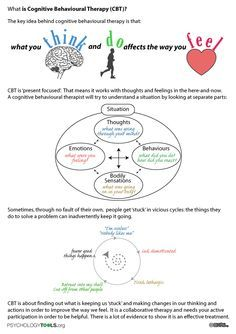 Images About Cognitive Behavioral Therapy Cbt On