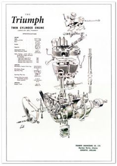 Flat Twin Engine For Motorcycles Twin Engine Dodge Wiring