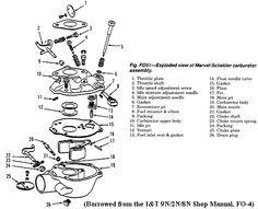 Farmall H Carb Diagram, Farmall, Free Engine Image For