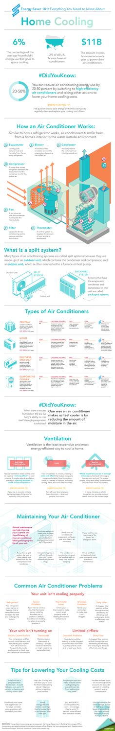 energy saver 101 home cooling infographic