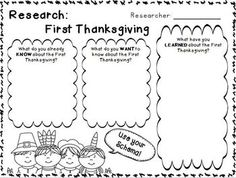 1000+ images about November Classroom Ideas on Pinterest