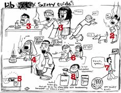 1000+ images about Safety in the Science lab on Pinterest