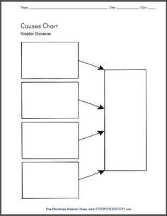 http://www.pfsd.com/uploads/GraphicOrganizers.pdf Graphic