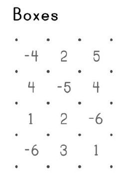 1000+ images about Integers (Grade 6) on Pinterest