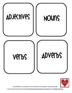 Robot parts, Parts of speech and Grammar on Pinterest