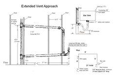 Rough in Diagram of Vertical Wet Vent, Plumbing Vent