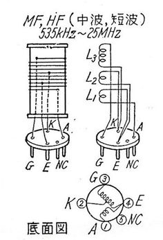 Vacuum tube schematic symbols. An old electronic device