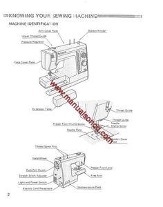 Singer 600-603 Service And Repair Manual. Singer service