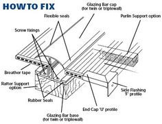how to install polycarbonate poly-installation-csy10-11