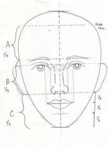 Teaching Self-Portraits: proportion vs. tracing face