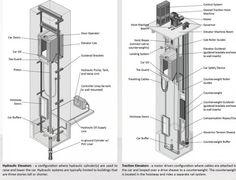 parts of door leaf, door panel, door leaf, door