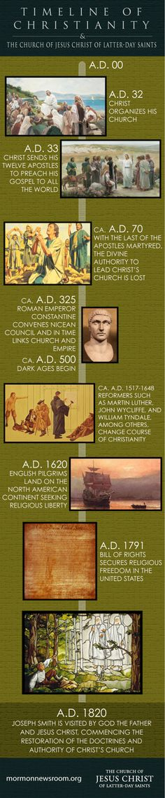 1000 Images About Best Christian Infographics On
