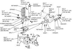Troubleshooting flowchart automotive electrical problems