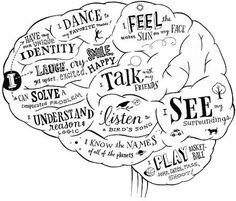 1000+ images about Brains, Brains, Brains on Pinterest