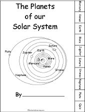 Foldable explaining the order of the planets from the sun