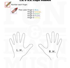 1000+ images about Finger Number & Hand Position Piano