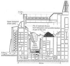 System 80 is a pressurized water reactor design by