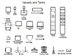 Common P&ID symbols used in Developing Instrumentation