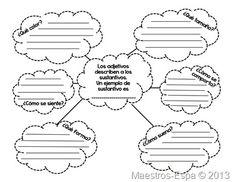 organizador gráfico para trabajar las palabras sinónimos y