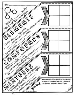 Atoms & elements science doodle notes, interactive