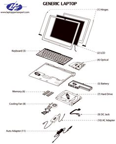 please visit: http://sopriscomputerparts.com/ to see more