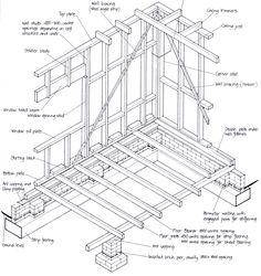 Click Here for PDF File of Truss Design 28' standard attic