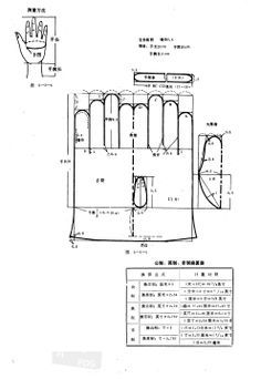 1000+ images about Vintage gloves sewing on Pinterest