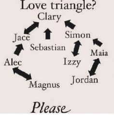 Runes, Mortal instruments and The mortal instruments on