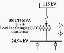 Single-line diagram of transmission and distribution