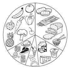 Use cut-outs for students to color & glue on a plate to