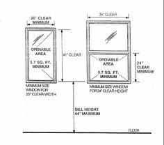 1000+ ideas about Standard Window Sizes on Pinterest