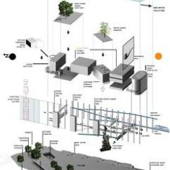 Oma Parc De La Villette Diagram 50cc Pit Bike Wiring Diagrammatic Metamorphoses: Group 4 (sec33) / Site Analysis + Cctv Headquarters (rem Koolhaas ...