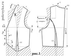 Free pattern for a vest. Easily altered for Victorian or
