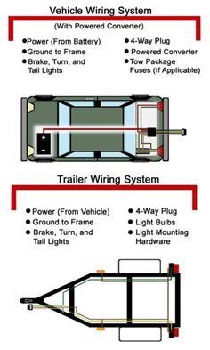 best how to wire trailer lights 4 way diagram ideas - images for, Wiring diagram