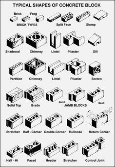 1000+ images about concrete block gardens on Pinterest