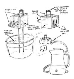 Inventions, Ice cream maker and The ice on Pinterest