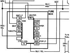 1995 mazda b2300 fuse diagram | Fuse Panel Diagram Ford