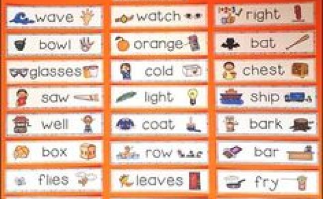 1000 Images About Word Walls On Pinterest Word Walls
