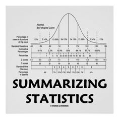 1000+ images about Statistics Fun on Pinterest