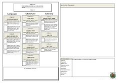1000+ images about Curriculum planning on Pinterest