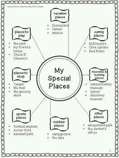 A great graphic organizer for writing a personal narrative