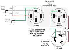 Nema 6 30p Receptacle Wiring Diagram, Nema, Get Free Image
