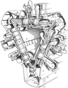 Shop Detroit Diesel Engines on Government Liquidation