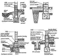 Bloques de tierra comprimida: Manual de diseño y