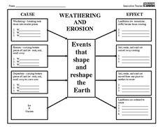 Weathering Worksheet. Worksheets. Ratchasima Printable