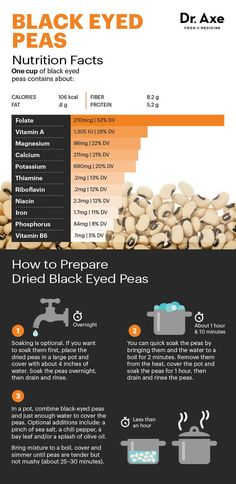 Feta. Nutrition and Cheese on Pinterest