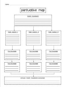 Free graphic organizers for writing! Nice collection and