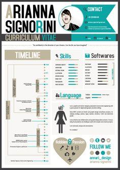 Currículum Vitae Cronológico El Currículum Vitae CV