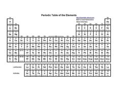 Image for Chemistry Periodic Table Reference Table