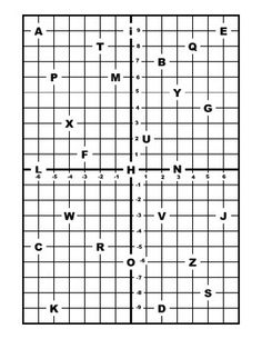 1000+ images about MiF 9 Coordinate Plane on Pinterest